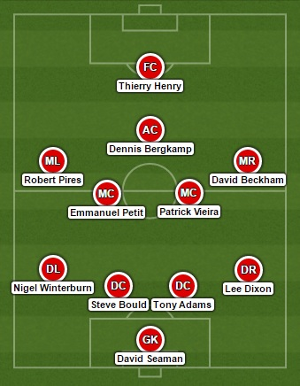 Tony Adams One2Eleven