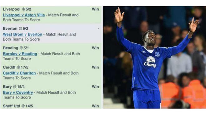 (Source: BBC.com)