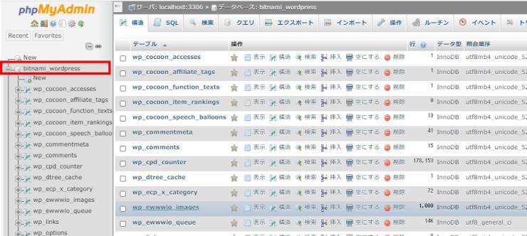 wordpress-phpadmin-tableall