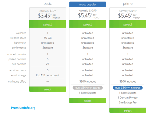 How to Get Free Domain Lifetime with Hosting Package on Bluehost