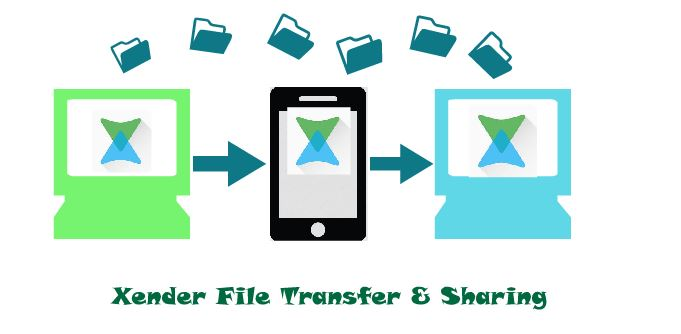 11 Best WiFi File Transfer App For Android, Fast and Free