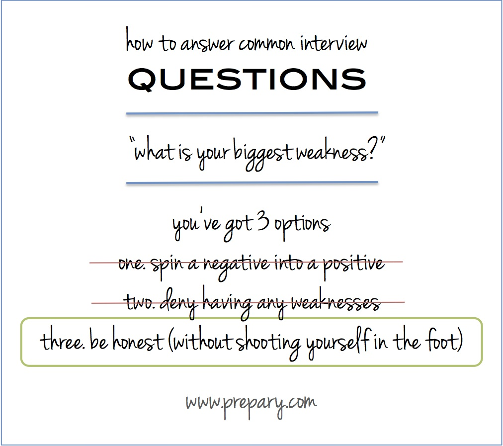 what are your strengths interview question hola klonec co