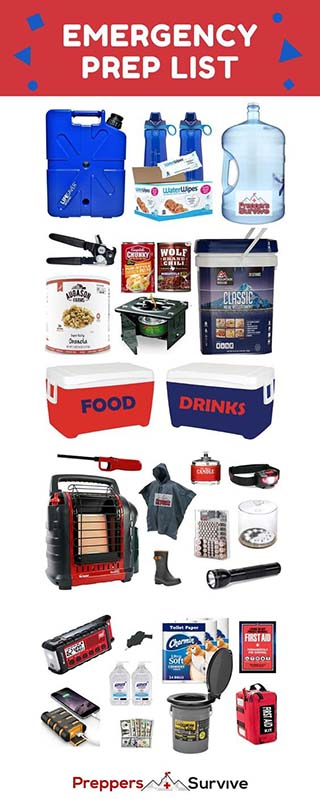 Hurricane Supplies by Category - Emergency Prep List - Prepper Survive