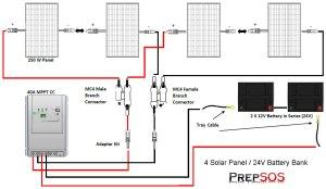 Renogy 1000W Polycrystalline Solar Panel Cabin Kit | Off