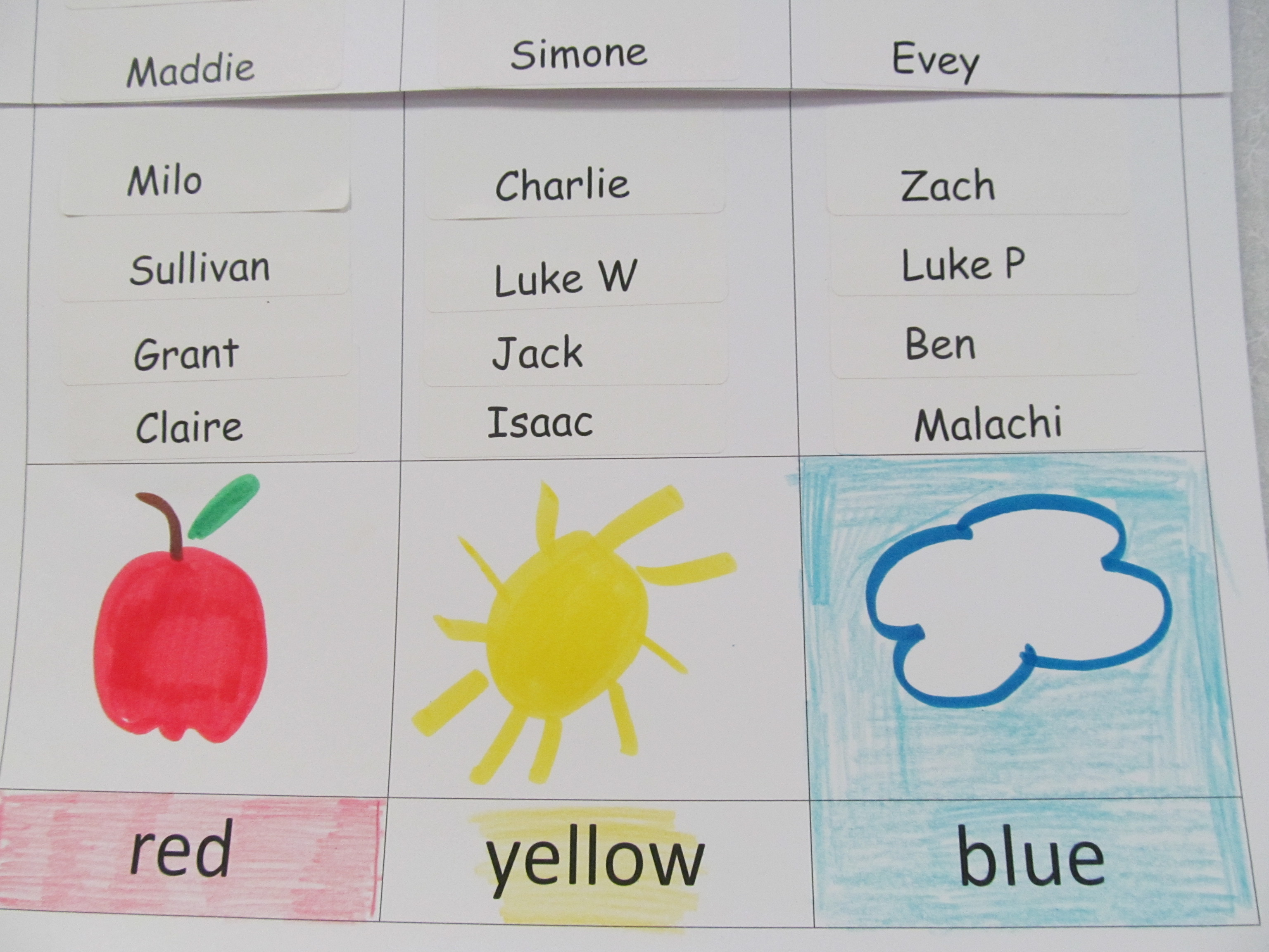 Graphing With Preschoolers Primary Colors