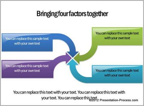 4 Factors Diagram with arrows