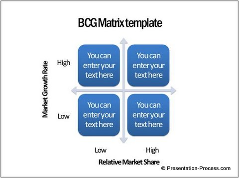 BCG Matrix Template Smartart