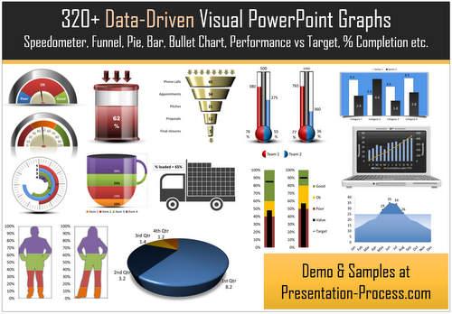 100 Data Driven Powerpoint Chart Templates Pack