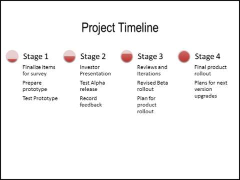 Smartart Project Timeline Video