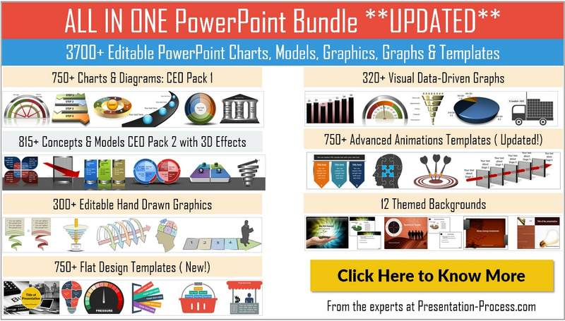Presentation products powerpoint templates for india all in one powerpoint bundle toneelgroepblik Choice Image