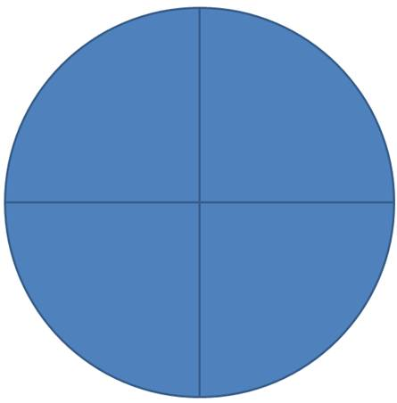 Basic Circle for Diagram in PowerPoint