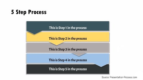 Business Process Slide (PowerPoint Animation Tutorial)