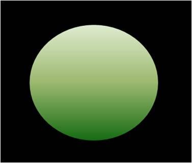Format Sphere