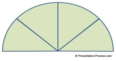 Semicircle for gauge