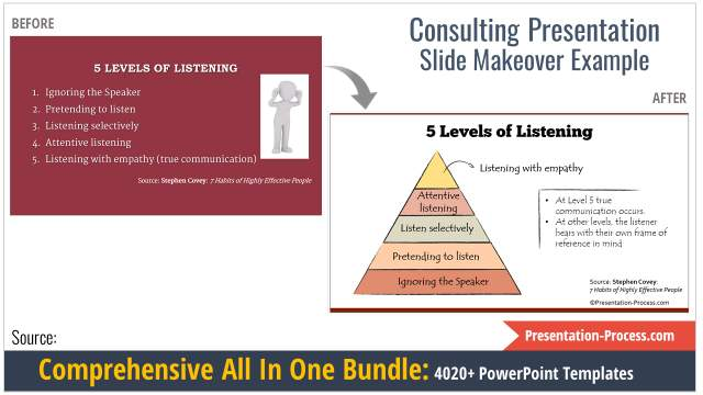 How to Makeover a Boring Consulting Presentation Slide into