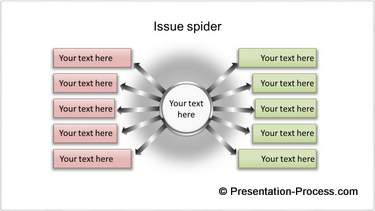 Issue Spider