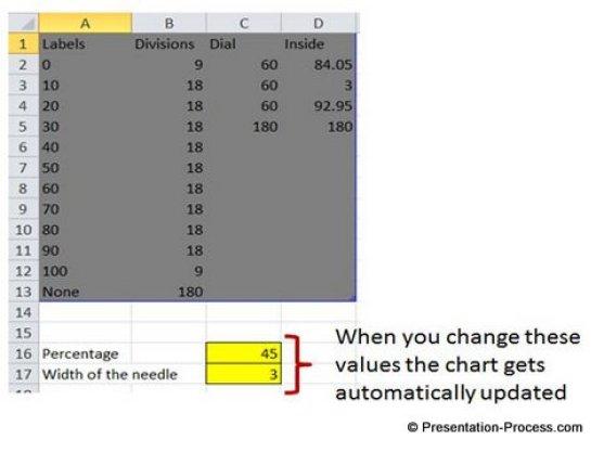 Editable Worksheet for Speedometer