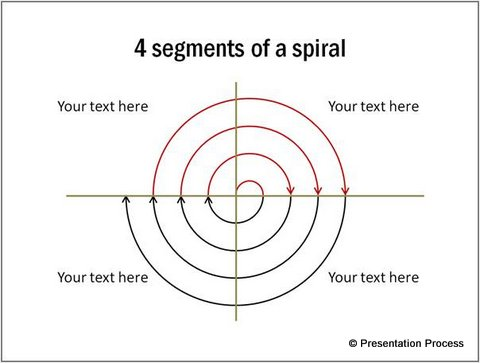 Create spiral model in powerpoint easily ccuart Gallery