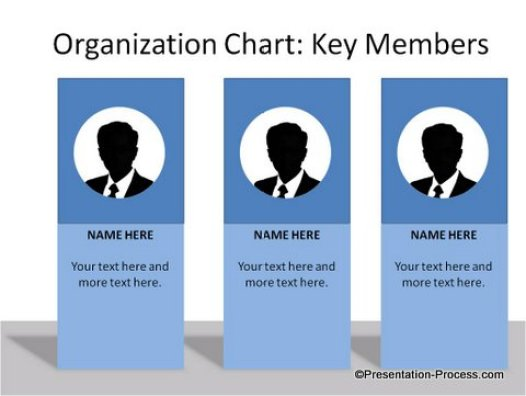 Org chart with shape subtract option