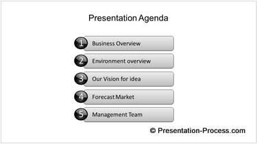 Business Presentation Agenda