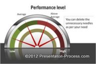 powerpoint-animation-example-performance-chart