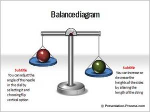 Create Metallic PowerPoint Balance