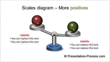 PowerPoint Balance Positive