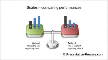 Scales Comparing Charts