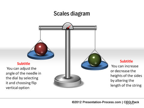 powerpoint-balance-diagrams-ceo-pack