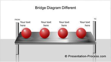 Unique PowerPoint Bridge Diagram