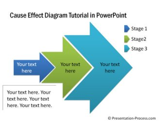 PowerPoint Cause Effect Domino