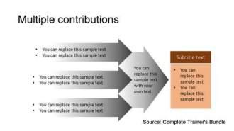 Multiple Cause Effect Diagram