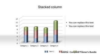 PowerPoint Column Charts