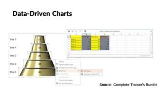 Editing PowerPoint Data Charts