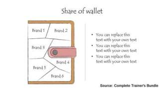PowerPoint Wallet Puzzle