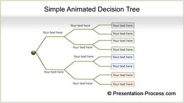 Decision tree simple