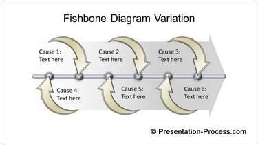 creative fishbone diagram