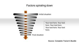 PowerPoint Flow Spiral