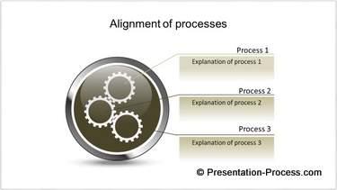 PowerPoint Process Gears