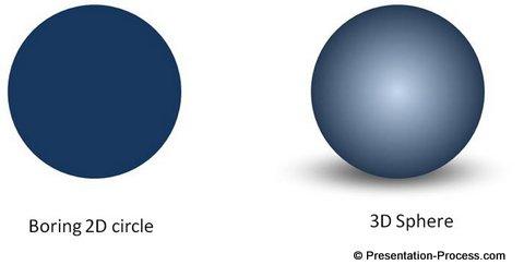 PowerPoint Gradients 3D Effect