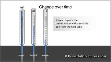Powerpoint Thermometer