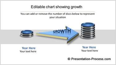 Growth Chart in PowerPoint