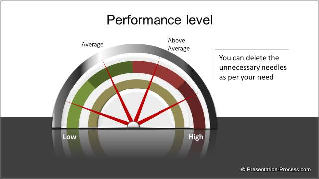 Performance Dashboard Infographic