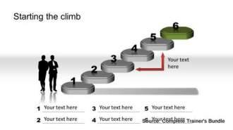 PowerPoint Career Steps