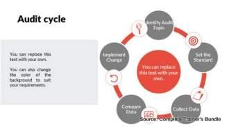 PowerPoint Model Audit