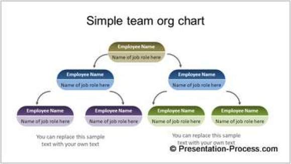 Simple Org Chart Hierarchy