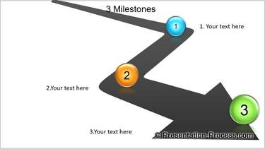 3 MileStones Animated Diagram