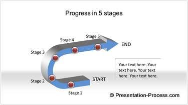 PowerPoint Roadmap Progress