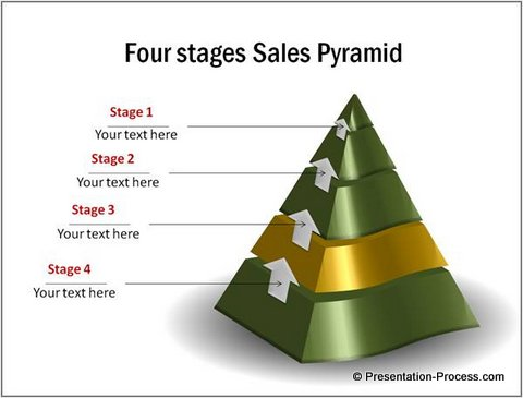 Marketing concepts from CEO Pack 2