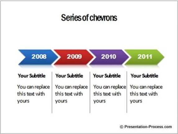 PowerPoint Timeline Chevrons